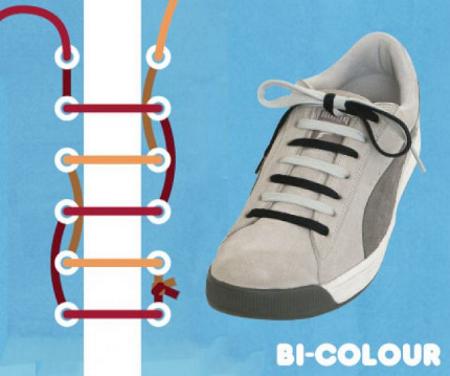 шнуровка кроссовок